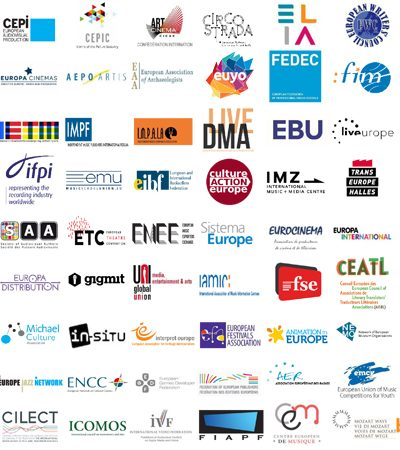 Creative Europe Programme: EWC signs Open Letter